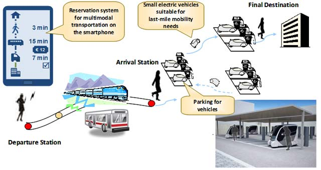 Urban-EV-Car-sharing