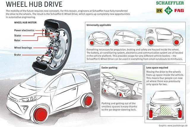 E-Wheel-Drive_1
