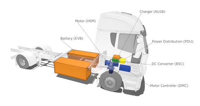 E-FORCE-Electric-Truck_1