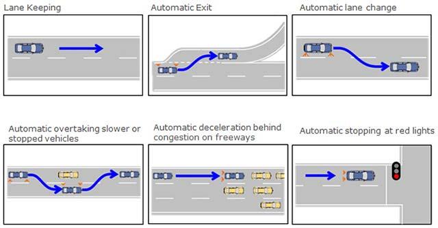 Nissan-leaf-driver-assist_2
