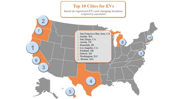 ChargePoint-EV-Cities