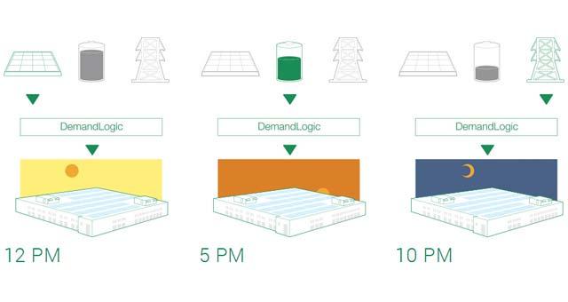 SolarCity-DemandLogic