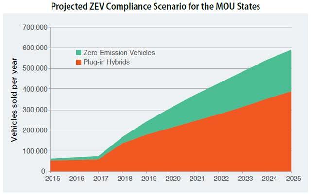 2025-ZEV-plan_1