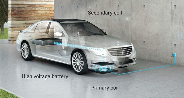 BMW-Daimler-Wireless-Charging