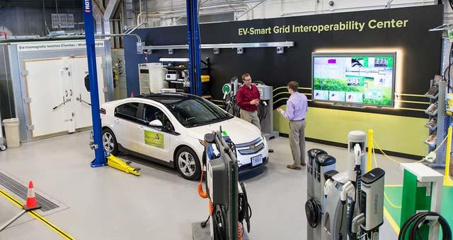 EV-Smart-Grid-Interoperability-Center