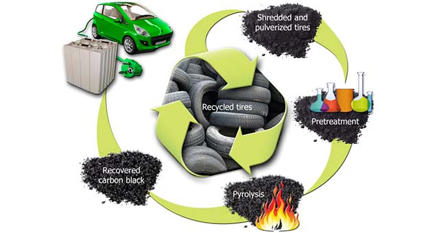 Recycled-Tire-Battery-Schematics