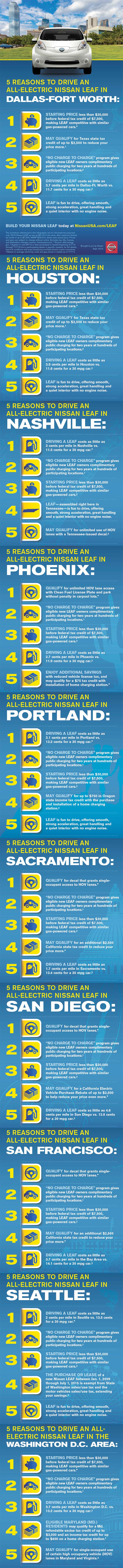 reasons-to-drive-leaf-infographic