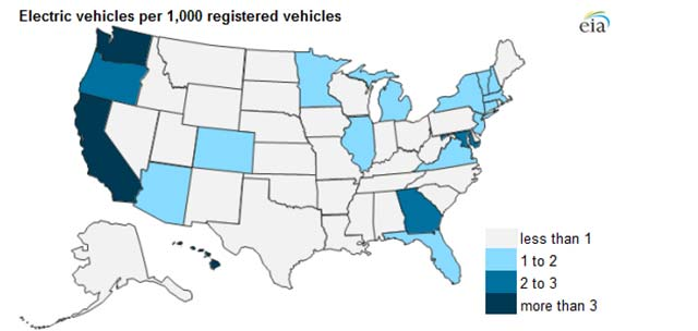 EVs-in-US