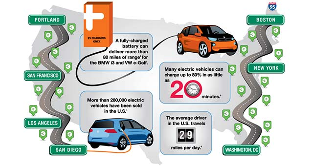 BMW-VW-ChargePoint