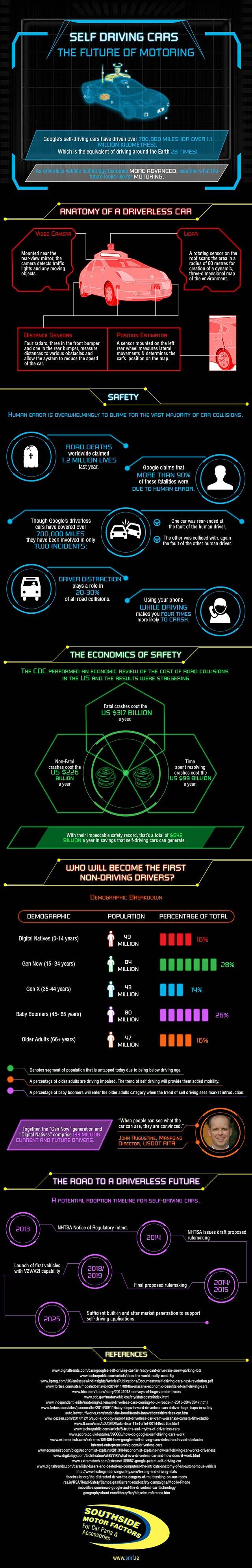 Self-Driving-Cars-IG