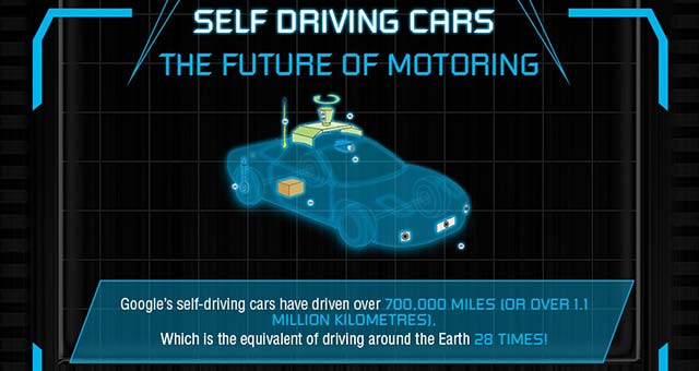 Self-Driving-Cars-IG_s