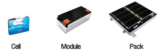 Samsung-SDI-Battery_1