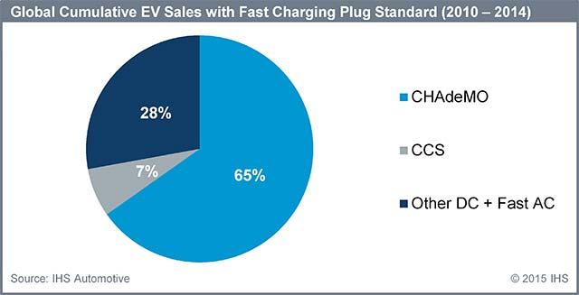 Global-EV-Charging-Stations_1
