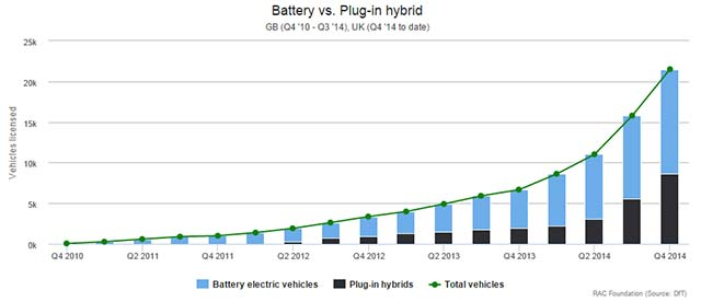 battery-vs-plug-in-hybrid