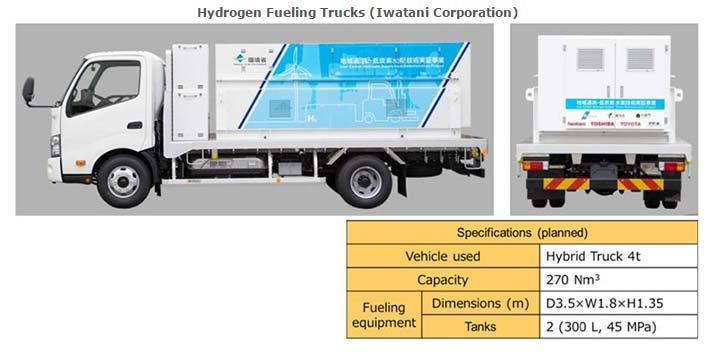 Hydrogen-Fueling-Truck