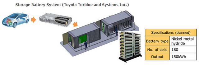 Hydrogen-Storage-and-Compression