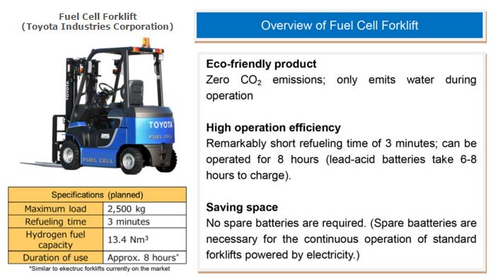 fuel-cell-forklifts