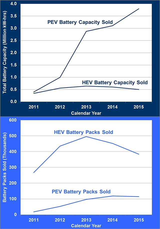 battery-pack-sales