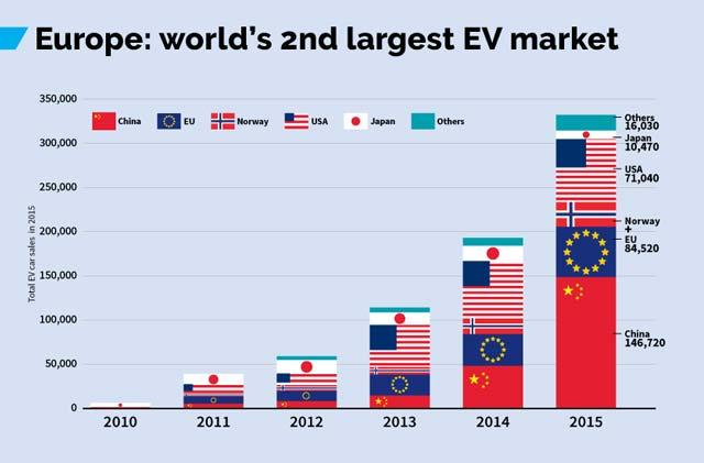 eu-ev-sales_1