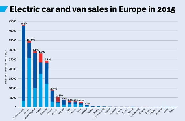eu-ev-sales_3