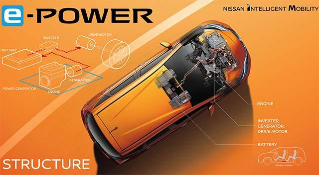nissan-e-power_1