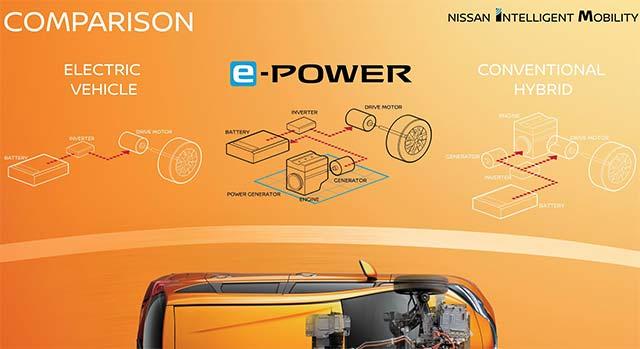 nissan-e-power_2