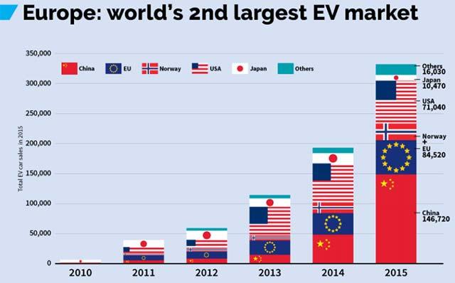 europe-ev-sales_2
