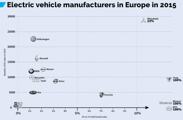 europe-ev-sales_3